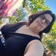 gelanip's profile photo