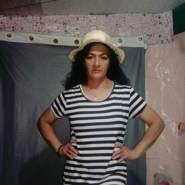cidar46's profile photo
