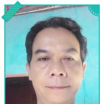 roby872608_Jawa Tengah_Alleenstaand_Man