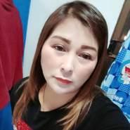 pls0737's profile photo