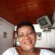 mariavillorina's profile photo