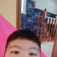 alisherzh's profile photo