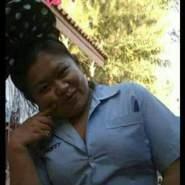 saimaiw3's profile photo