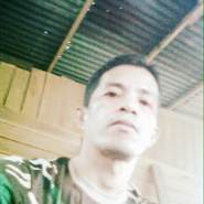 anwartarigan806068's profile photo