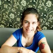karolcia92's profile photo