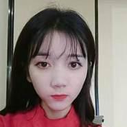 gjhn848's profile photo