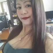 mieo632's profile photo
