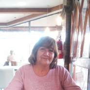 miguelinaamaya's profile photo