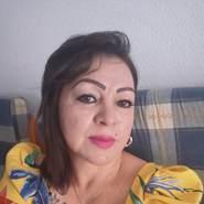 luzm460's profile photo