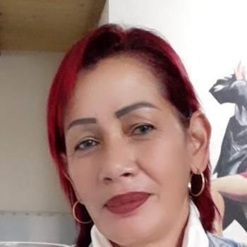 bertal433227_Antioquia_Svobodný(á)_Žena
