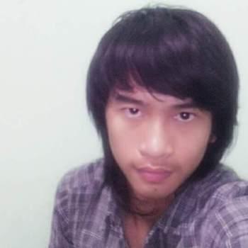 useruxser10_Nong Khai_Single_Male