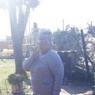 estelam460121's profile photo