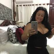 miguelinaf466176's profile photo