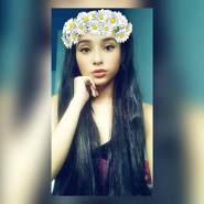 pinkc19's profile photo