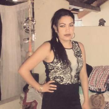 ana693852_Jalisco_Single_Weiblich