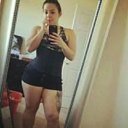 like7533's profile photo