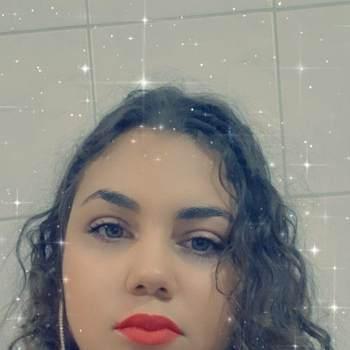rafaelam584662_Sao Paulo_Kawaler/Panna_Kobieta