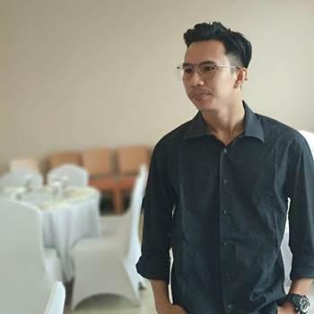 azamf12_Riau_独身_男性