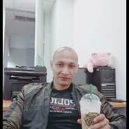 user_qro075's profile photo