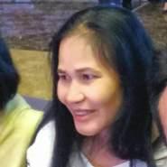 userkg52173's profile photo