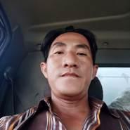 khanht721383's profile photo