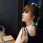 quynhn103561's profile photo