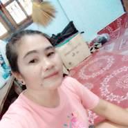 yaowaiakt's profile photo