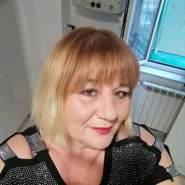 maria104255's profile photo