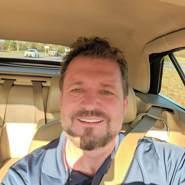 brianhartfield's profile photo