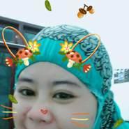lizanurcahyani's profile photo