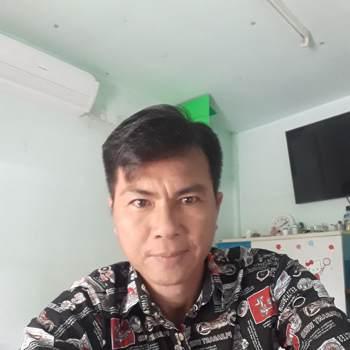 user_tdiv136_Nakhon Pathom_Độc thân_Nam