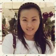 useroiua83's profile photo