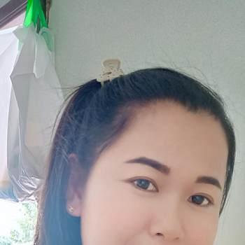 userehz546_Rayong_Độc thân_Nữ