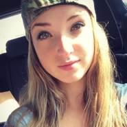 kallyweyne's profile photo