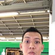 thanut424169's profile photo