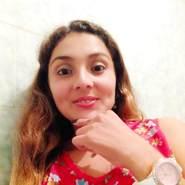 candidar321972's profile photo