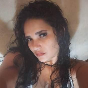 patriciar428659_Vargas_Ελεύθερος_Γυναίκα