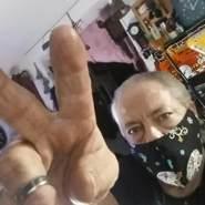 davidg577149's profile photo