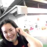 userplr75's profile photo