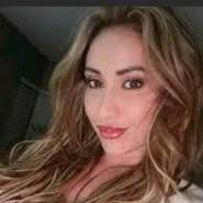 sorahsandra's profile photo
