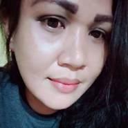 nita011's profile photo