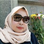 surtiamila's profile photo