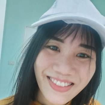 user_shwgu0796_Khon Kaen_Độc thân_Nữ