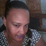 suset50's profile photo