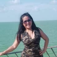 annalisa545952's profile photo