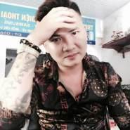 nguyenh963017's profile photo
