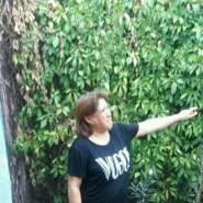 ceciliag407709's profile photo