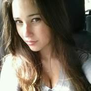 norva04's profile photo