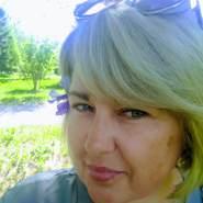 yuliyat698288's profile photo