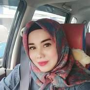 amaliaputrikandidat's profile photo